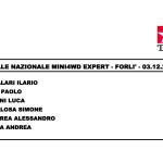 Classifica primi 6 finale Forlì